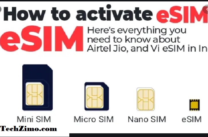 eSIM Feature of Jio, Airtel and Vi| How to activate it-Check all details