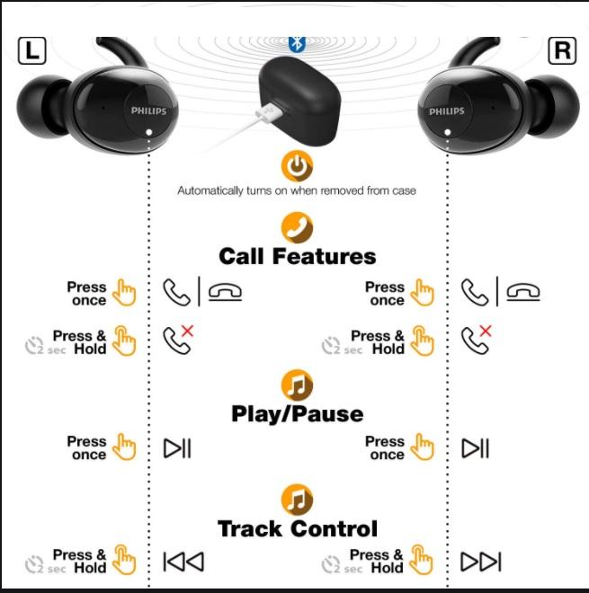 Philips New TWS Earphones
